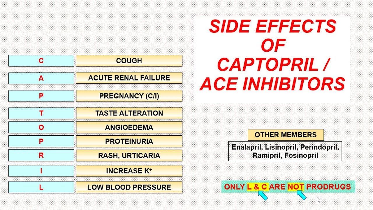 الآثار الجانبية ACE inhibitors
