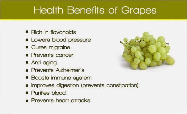 ما هي الفوائد الصحية للعنب ؟