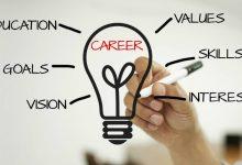 Photo of تحسين الأداء في العمل : إليك أهم 8 خطوات تساعدك