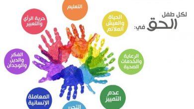 Photo of ثقافة حقوق الطفل لدى الأسرة