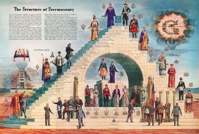 ما هي القوانين داخل الماسونية