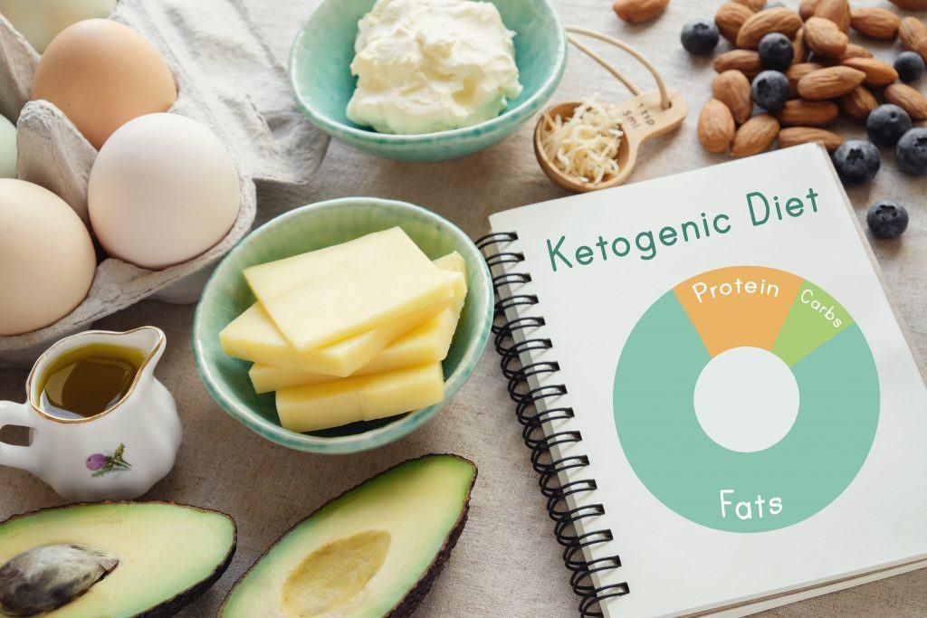 ما هو النظام الغذائي الكيتوني؟